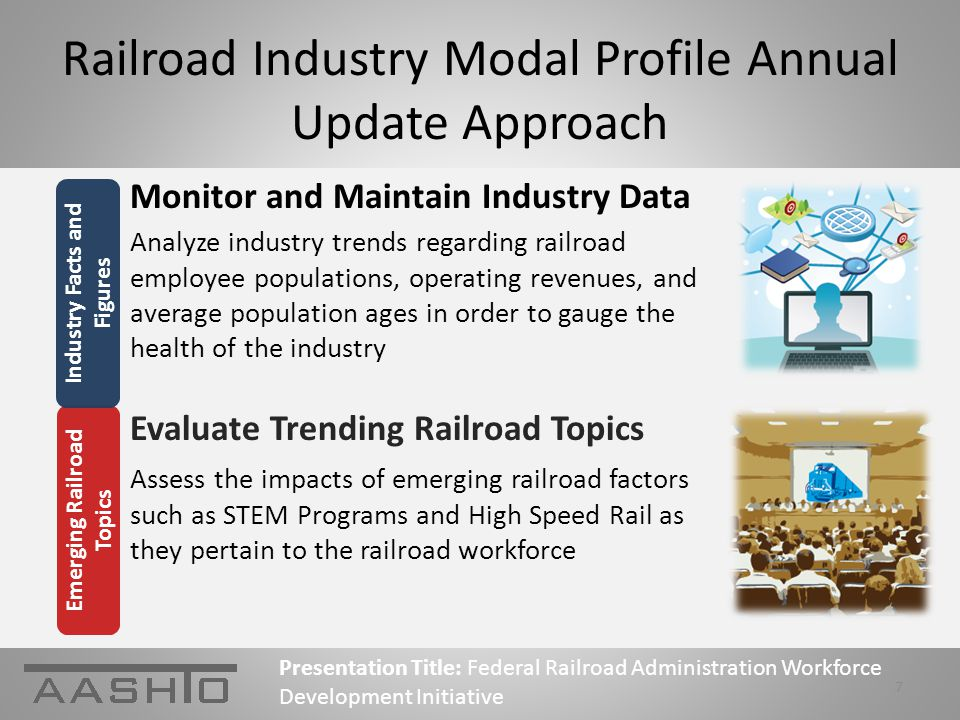 Presentation Title: Federal Railroad Administration Workforce Development Initiative 8 For Additional Information, Please Contact Ms.