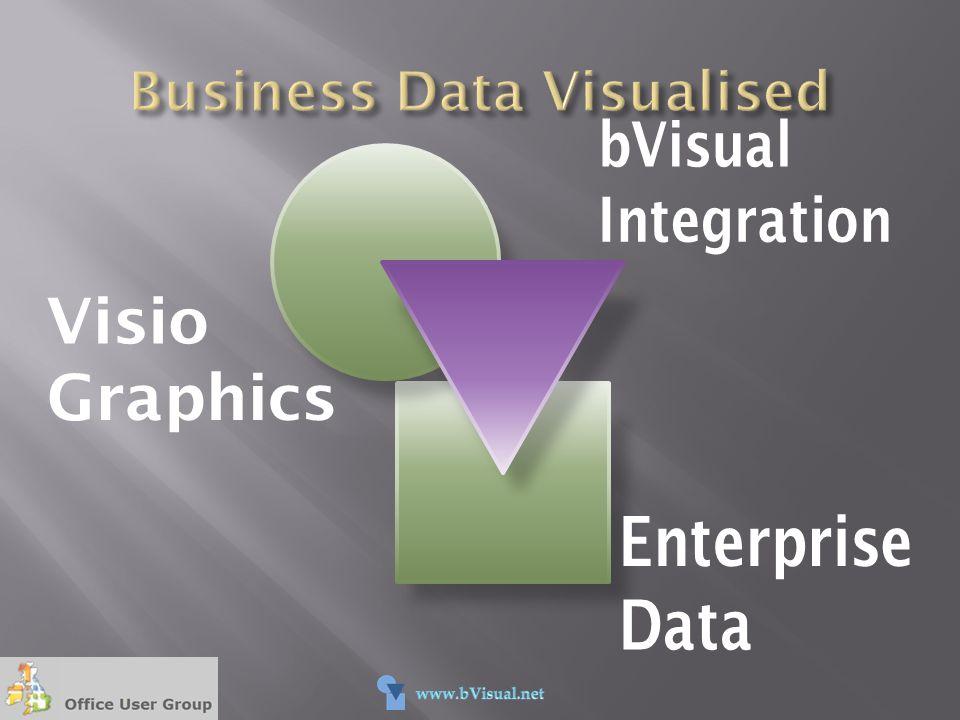IsPivotNode = isPivotShapeType(shape, ePivotShapeType.Node) Private Function isPivotShapeType(ByVal shape As Visio.shape, _ ByVal pivotShapeType As ePivotShapeType) As Boolean If Not shape.CellExists(UserDDShapeType, _ Visio.VisExistsFlags.visExistsAnywhere) = 0 Then If shape.Cells(UserDDShapeType).ResultIU = pivotShapeType Then isPivotShapeType = True Else isPivotShapeType = False End If Else isPivotShapeType = False End If End Function