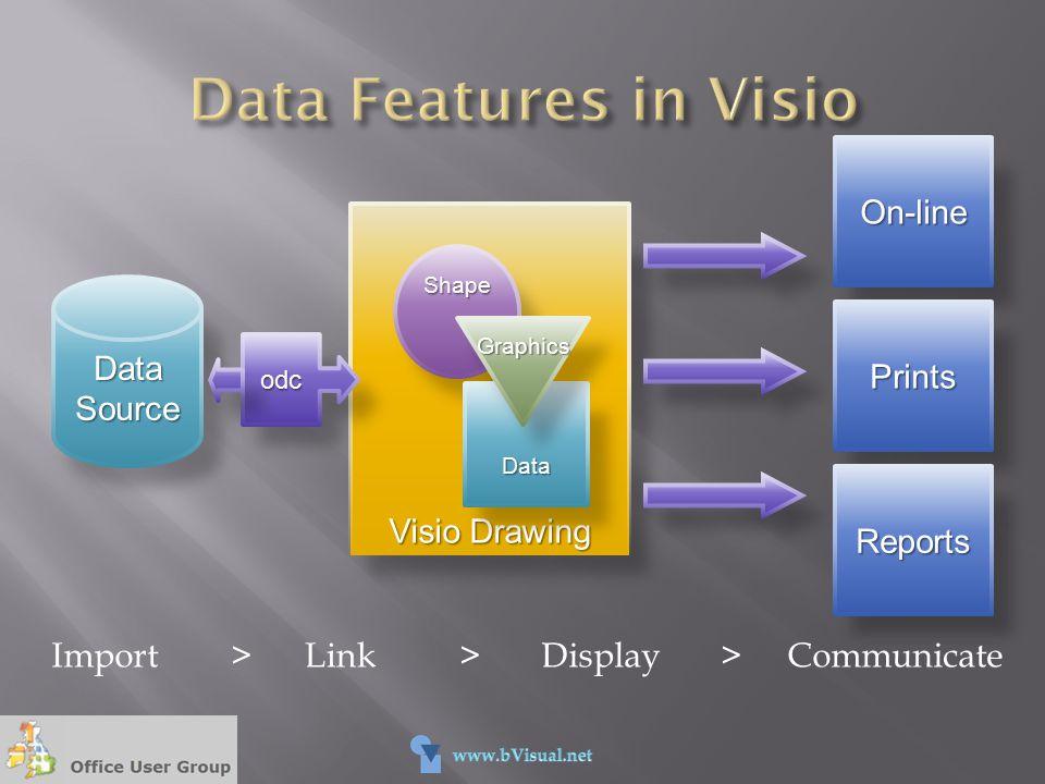 Visio Drawing Shape Data Source On-line Prints Reports odc ImportLinkDisplay>>>Communicate Data Graphics
