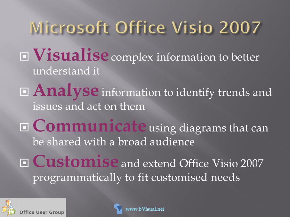  Microsoft Office Visio 2007 Standard  Database Wizard  Microsoft Office Visio 2007 Professional  Database Wizard  Database reverse engineering  UML models  Link Data To Shapes *  PivotDiagrams *  Data Graphics *