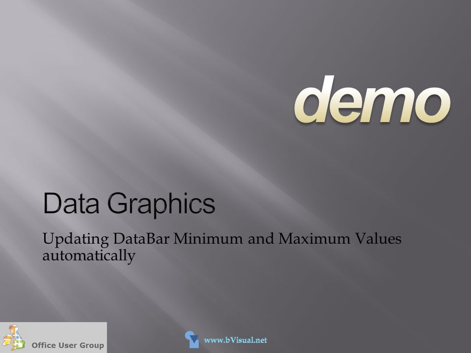 Updating DataBar Minimum and Maximum Values automatically