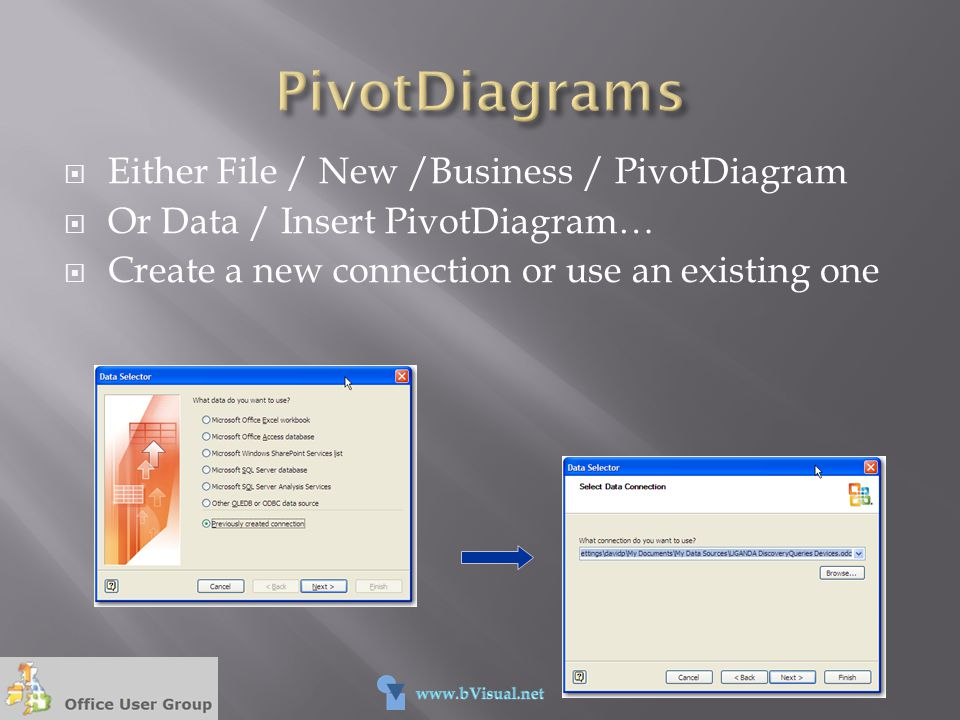  Either File / New /Business / PivotDiagram  Or Data / Insert PivotDiagram…  Create a new connection or use an existing one