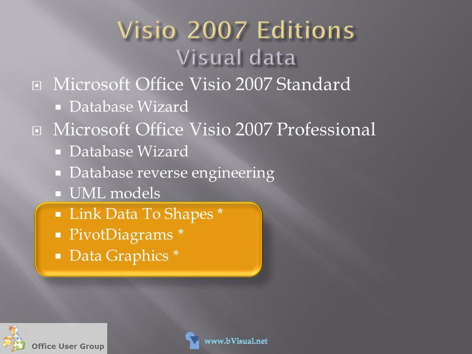  Microsoft Office Visio 2007 Standard  Database Wizard  Microsoft Office Visio 2007 Professional  Database Wizard  Database reverse engineering 