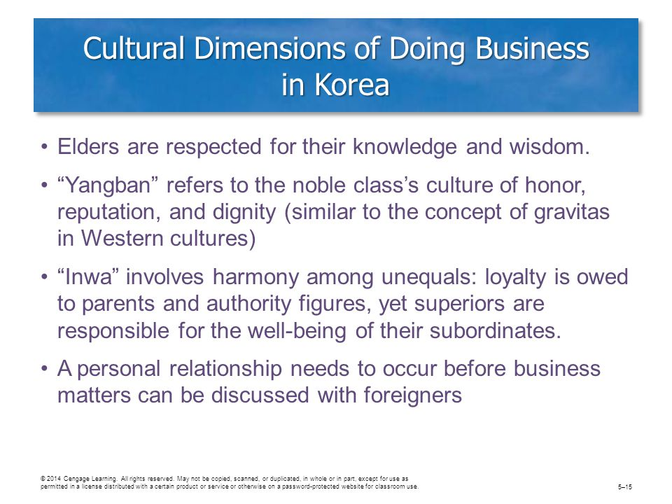 """Cultural Dimensions of Doing Business in Korea Elders are respected for their knowledge and wisdom. """"Yangban"""" refers to the noble class's culture of h"""
