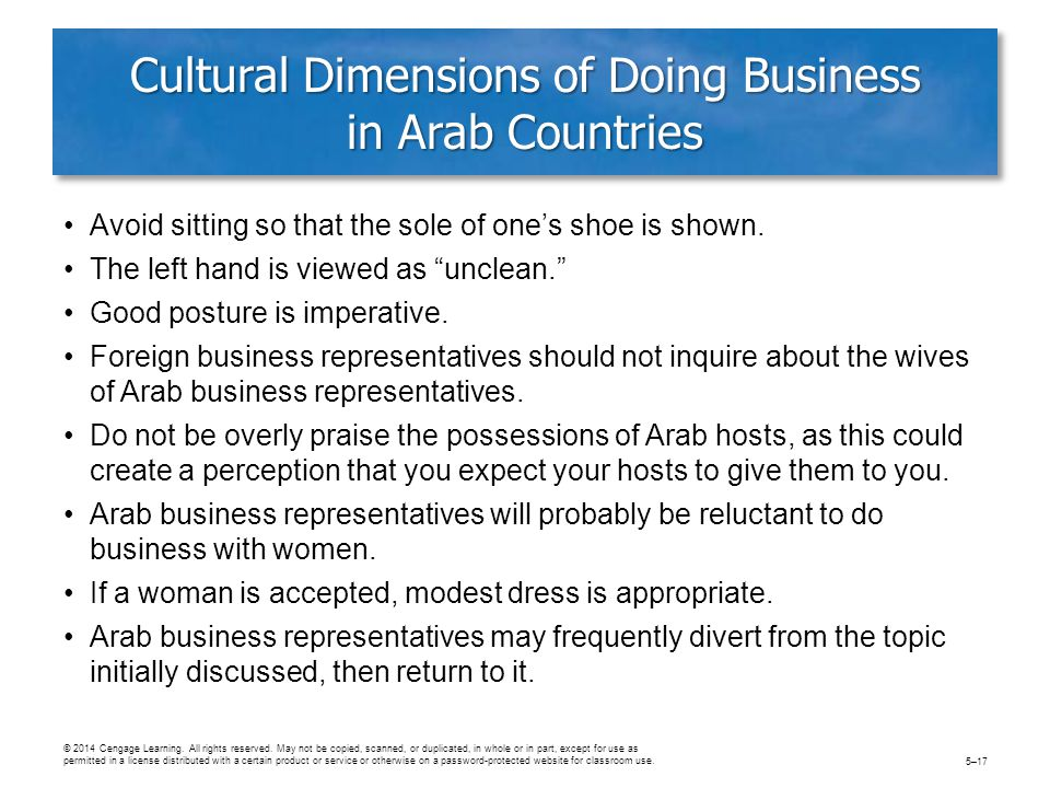 Cultural Dimensions of Doing Business in Arab Countries Avoid sitting so that the sole of one's shoe is shown.