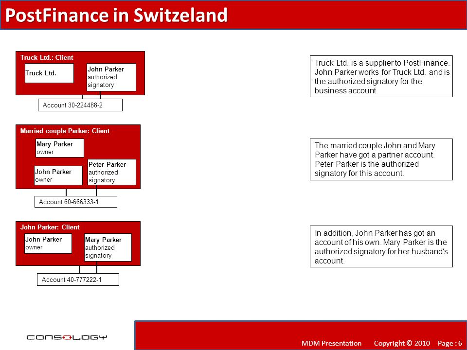 PostFinance in Switzeland MDM Presentation Copyright © 2010 Page : 6 Truck Ltd.: Client Truck Ltd.