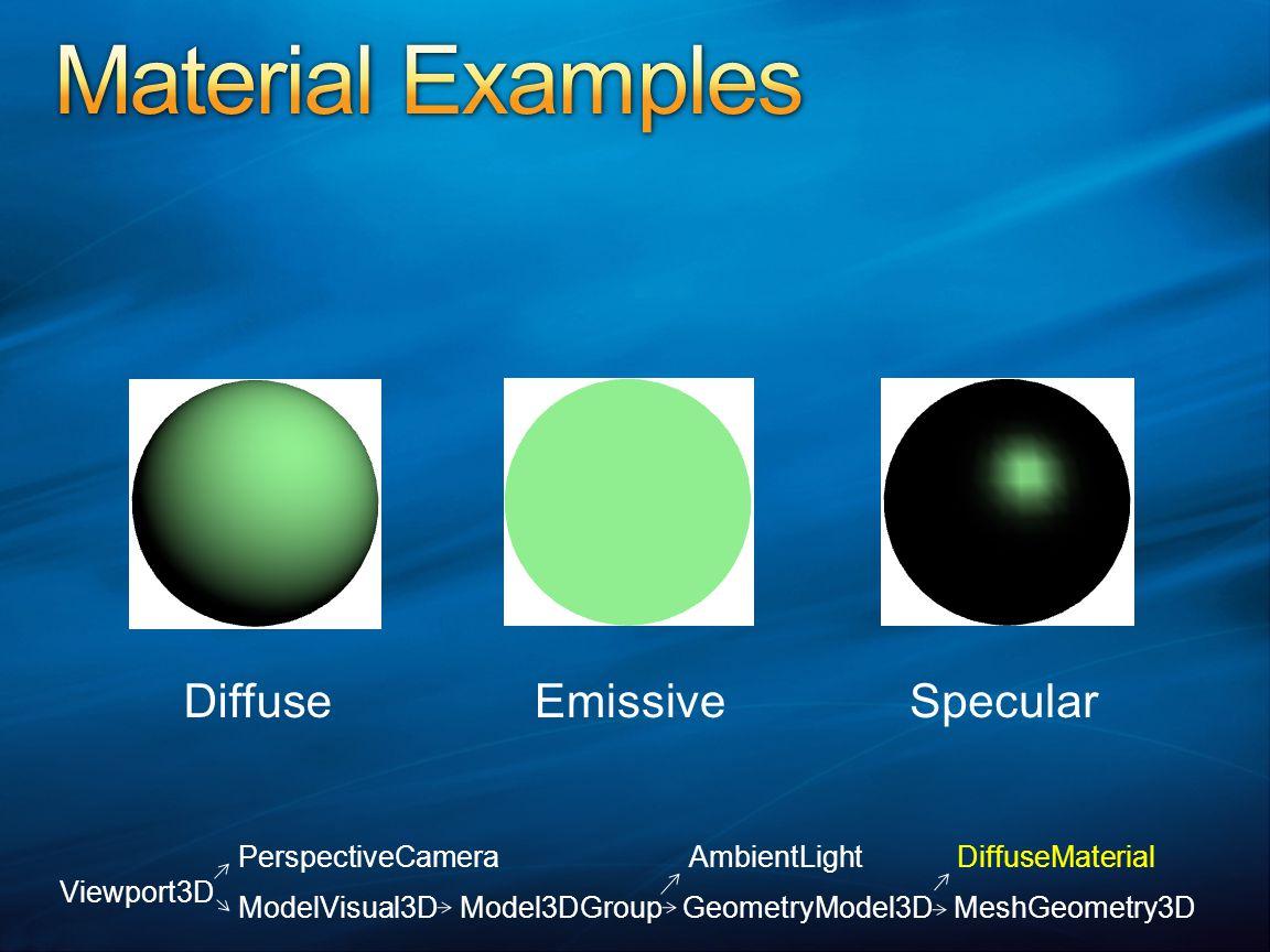 DiffuseEmissiveSpecular Viewport3D PerspectiveCamera AmbientLight DiffuseMaterial ModelVisual3D Model3DGroup GeometryModel3D MeshGeometry3D