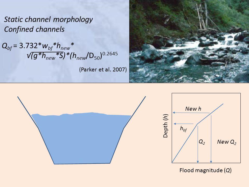 Depth (h) Flood magnitude (Q) h bf Q2Q2 New Q 2 New h Static channel morphology Confined channels (Parker et al.