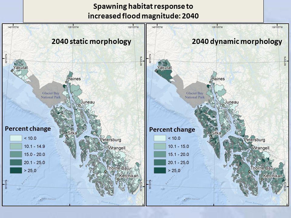 2040 static morphology2040 dynamic morphology Spawning habitat response to increased flood magnitude: 2040 Percent change
