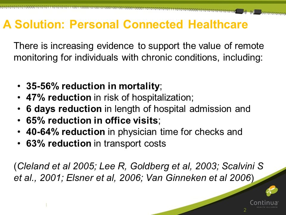 | A Solution: Personal Connected Healthcare There is increasing evidence to support the value of remote monitoring for individuals with chronic conditions, including: 35-56% reduction in mortality; 47% reduction in risk of hospitalization; 6 days reduction in length of hospital admission and 65% reduction in office visits; 40-64% reduction in physician time for checks and 63% reduction in transport costs (Cleland et al 2005; Lee R, Goldberg et al, 2003; Scalvini S et al., 2001; Elsner et al, 2006; Van Ginneken et al 2006) 2