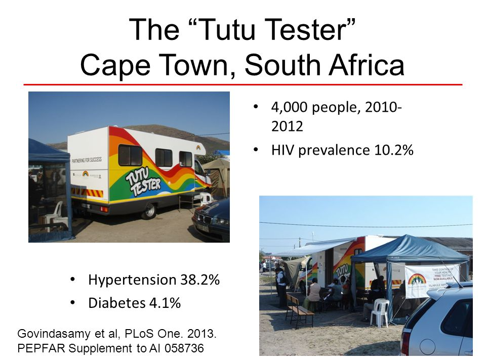 The Tutu Tester Cape Town, South Africa 4,000 people, 2010- 2012 HIV prevalence 10.2% Hypertension 38.2% Diabetes 4.1% Govindasamy et al, PLoS One.