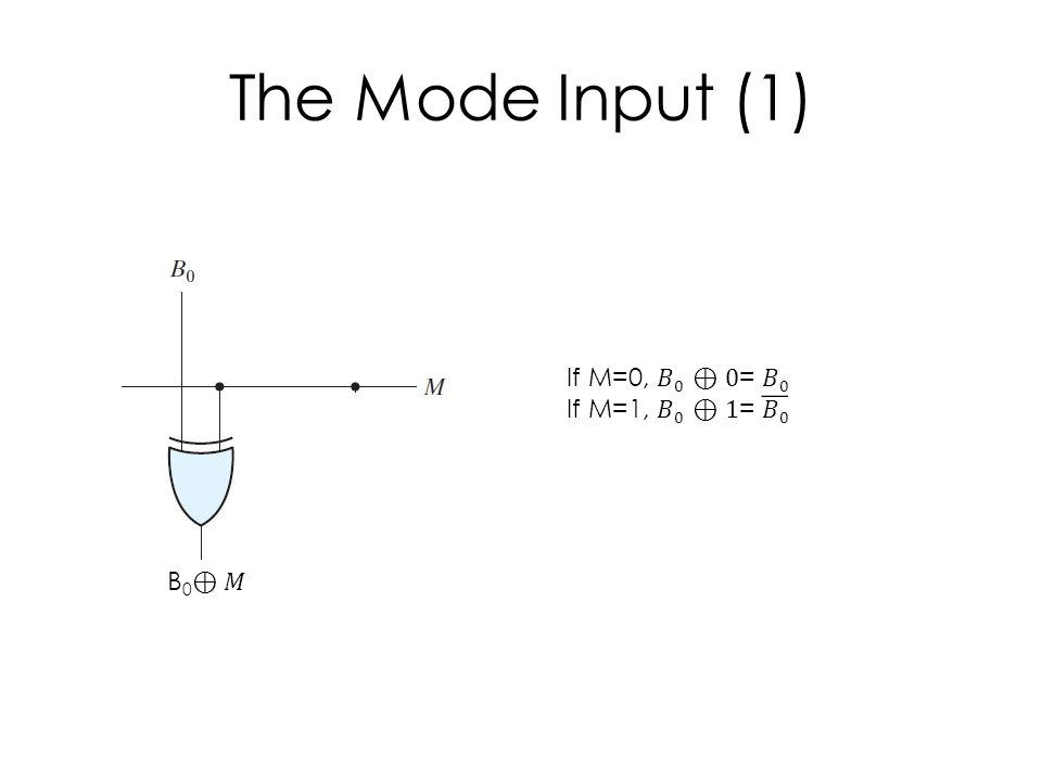The Mode Input (1)
