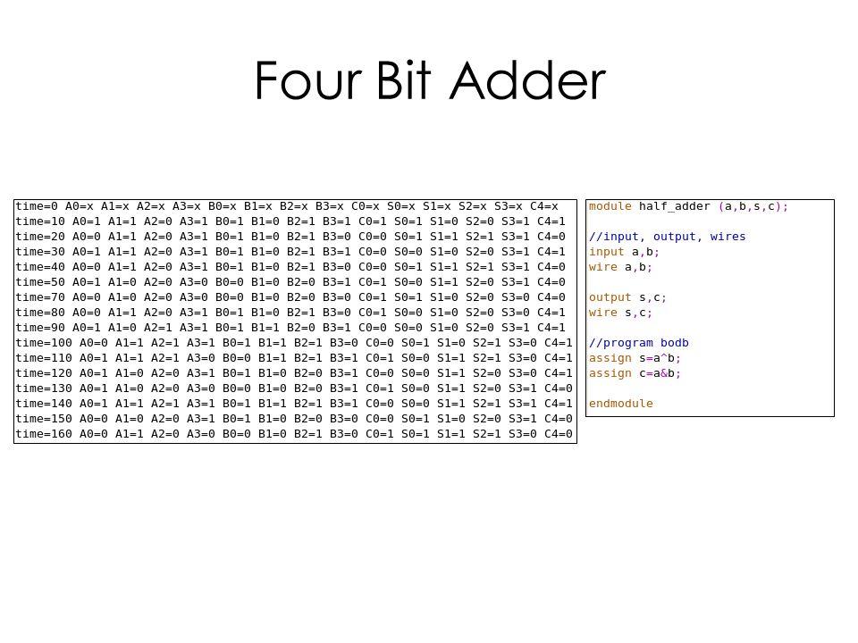 Four Bit Adder