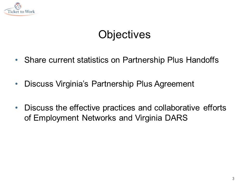 Virginia Moving Forward Joseph Ashley, Rh.D Assistant Commissioner, Grants and Special Programs Virginia DARS 34