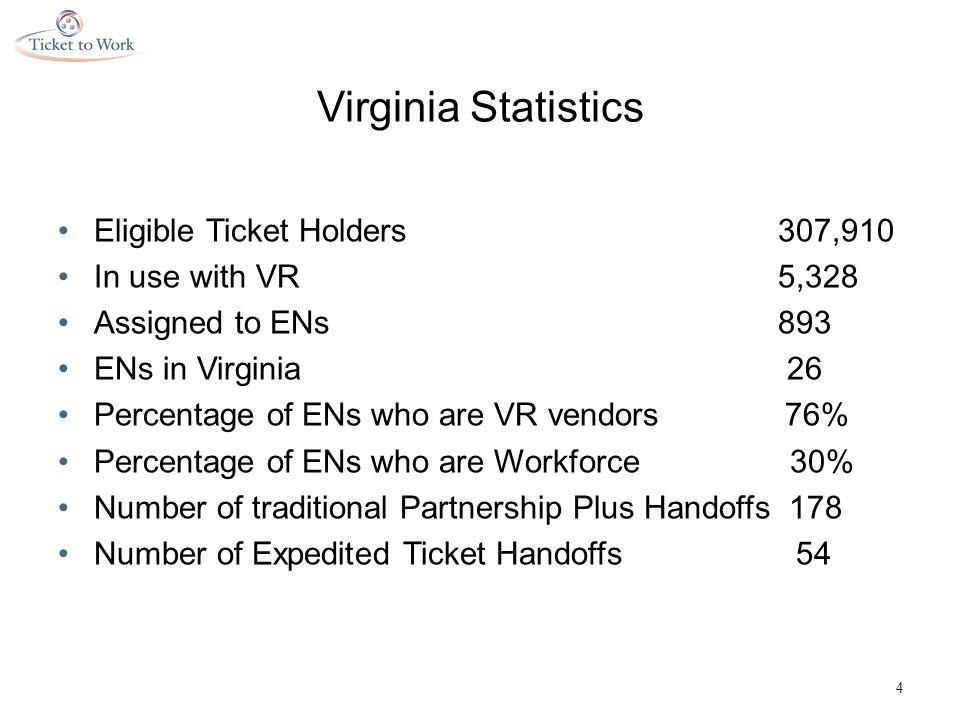 Virginia's ENs 5 5