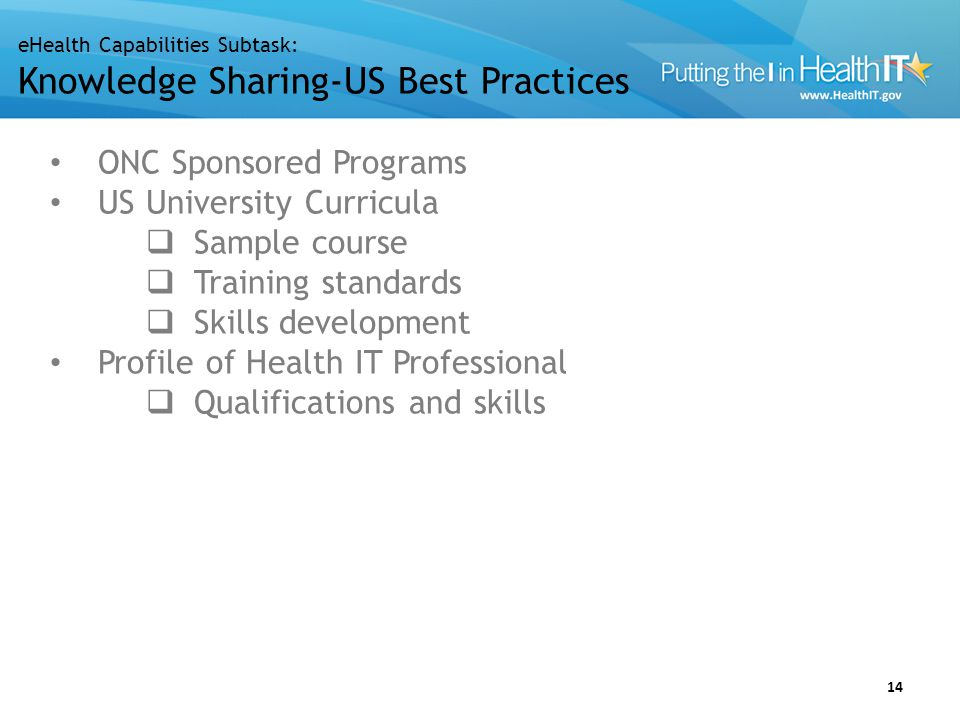 eHealth Capabilities Subtask: Knowledge Sharing-US Best Practices 14 ONC Sponsored Programs US University Curricula  Sample course  Training standar