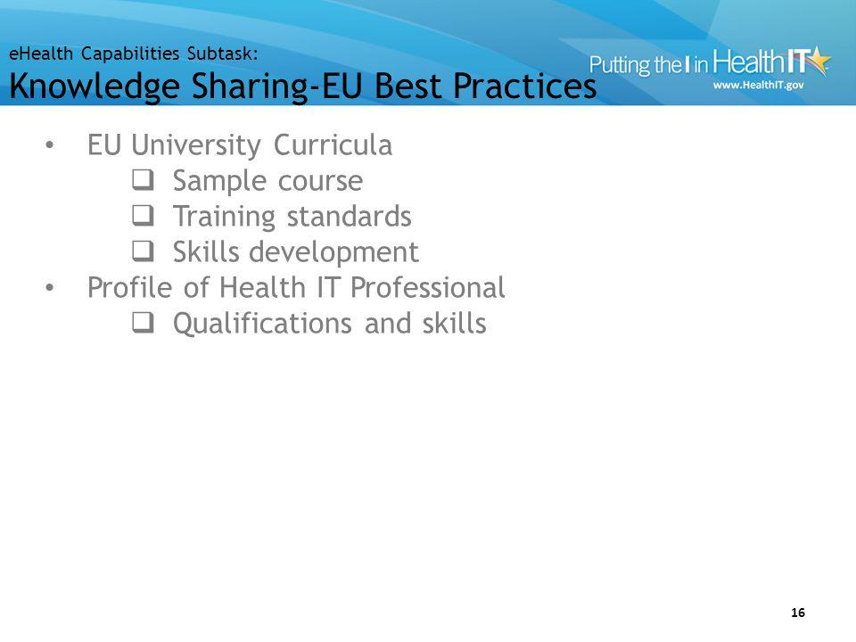 eHealth Capabilities Subtask: Knowledge Sharing-EU Best Practices 16 EU University Curricula  Sample course  Training standards  Skills development