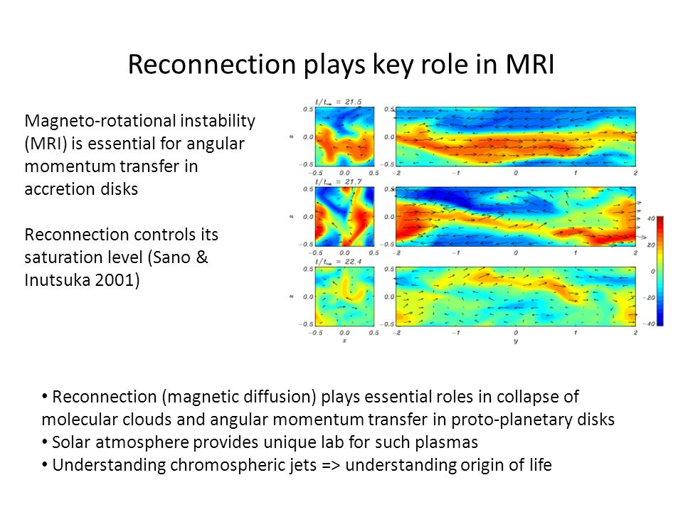 Reconnection plays key role in MRI Magneto-rotational instability (MRI) is essential for angular momentum transfer in accretion disks Reconnection controls its saturation level (Sano & Inutsuka 2001) Reconnection (magnetic diffusion) plays essential roles in collapse of molecular clouds and angular momentum transfer in proto-planetary disks Solar atmosphere provides unique lab for such plasmas Understanding chromospheric jets => understanding origin of life