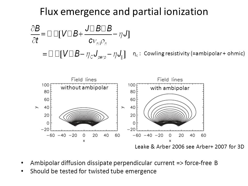 Flux emergence and partial ionization Leake & Arber 2006 see Arber+ 2007 for 3D η c : Cowling resistivity (=ambipolar + ohmic) Ambipolar diffusion dissipate perpendicular current => force-free B Should be tested for twisted tube emergence without ambipolar with ambipolar