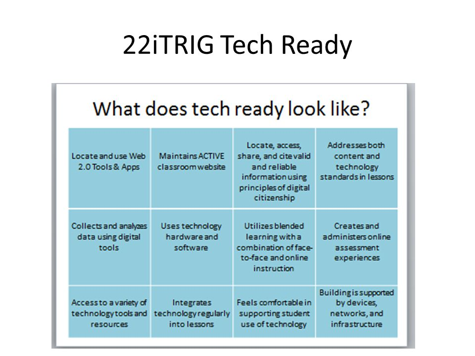 22iTRIG Tech Ready