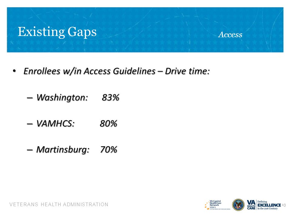 VETERANS HEALTH ADMINISTRATION Existing Gaps 14 BaltimoreBaltimore - LRPerry PointMartinsburgWashingtonVISN Total Primary Care (% Met) 83%93%89%97%93%91% Specialty Care (% Met) 91%93% 96% 94% Wait Time