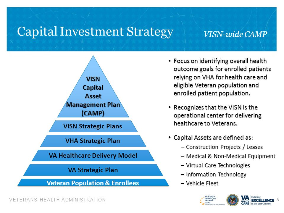 VETERANS HEALTH ADMINISTRATION 9 Strategic Capital Investment Planning (SCIP) process 10-year Construction/Lease Plan: FY 2016 – 2025 10-year Construction/Lease Plan: FY 2016 – 2025 SCIP is intended to be an integrated comprehensive planning process for capital programs across all Administrations SCIP is intended to be an integrated comprehensive planning process for capital programs across all Administrations The overarching goal of SCIP is to establish an improved corporate approach to prioritizing all VA capital investments and to ensure investments are targeted to reduce existing gaps based on projected utilization/workload and other data-driven infrastructure gaps The overarching goal of SCIP is to establish an improved corporate approach to prioritizing all VA capital investments and to ensure investments are targeted to reduce existing gaps based on projected utilization/workload and other data-driven infrastructure gaps 9
