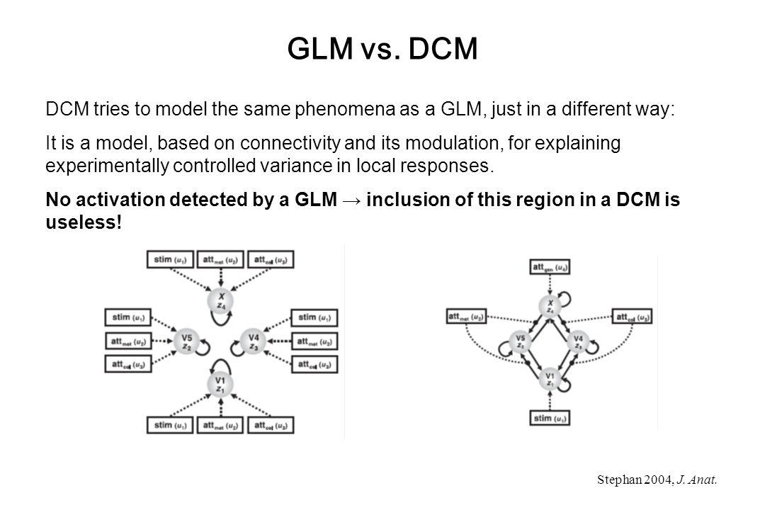 GLM vs.