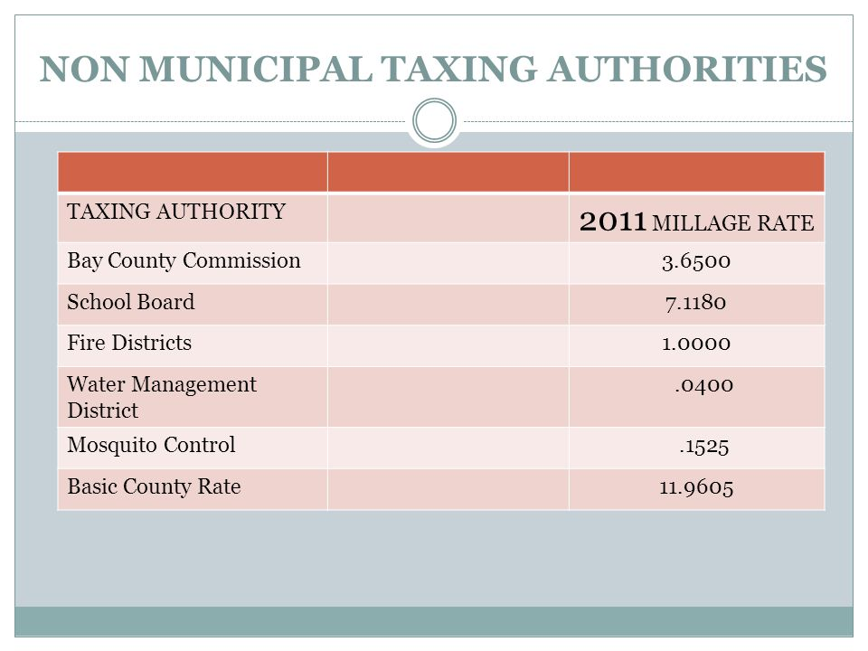 BAY COUNTY TAXING AUTHORITIES