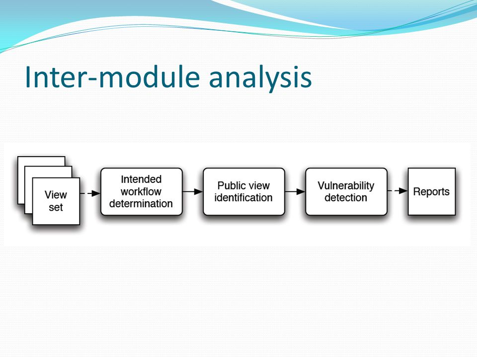 Inter-module analysis