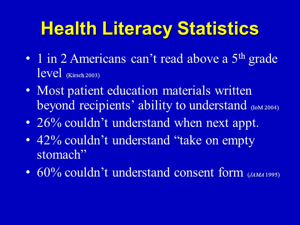 Health Literacy Statistics 1 in 2 Americans can't read above a 5 th grade level (Kirsch 2003) Most patient education materials written beyond recipients' ability to understand (IoM 2004) 26% couldn't understand when next appt.