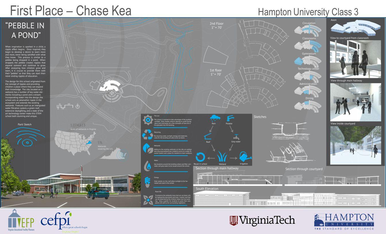 First Place – Chase Kea Hampton University Class 3