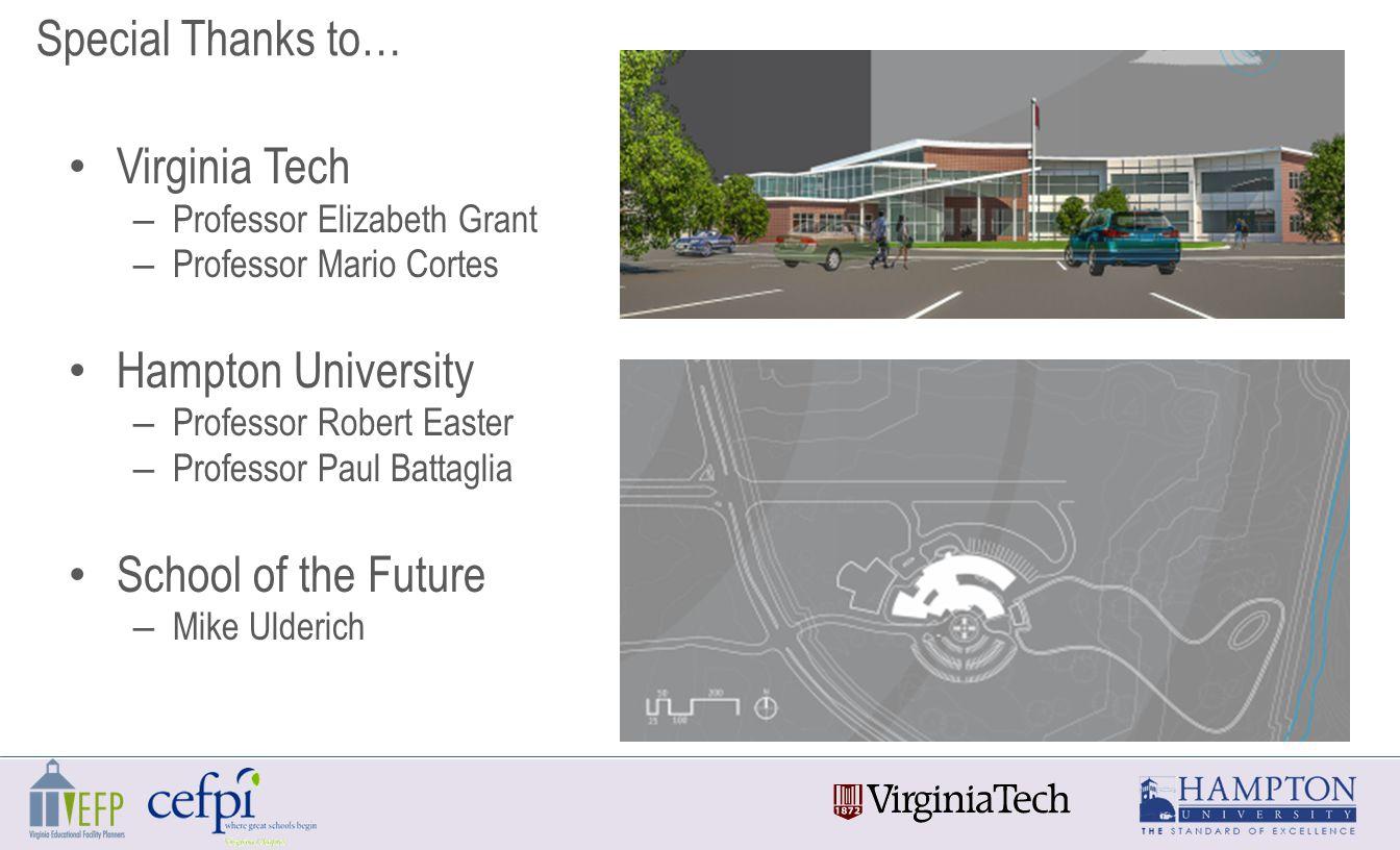 Special Thanks to… Virginia Tech – Professor Elizabeth Grant – Professor Mario Cortes Hampton University – Professor Robert Easter – Professor Paul Battaglia School of the Future – Mike Ulderich