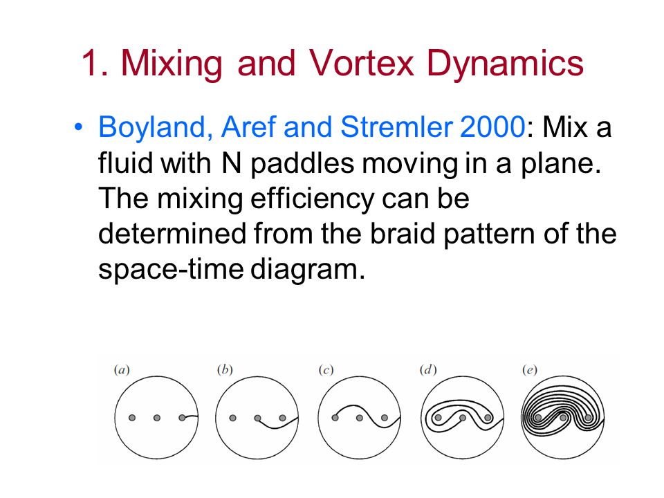 1. Mixing and Vortex Dynamics Boyland, Aref and Stremler 2000: Mix a fluid with N paddles moving in a plane. The mixing efficiency can be determined f