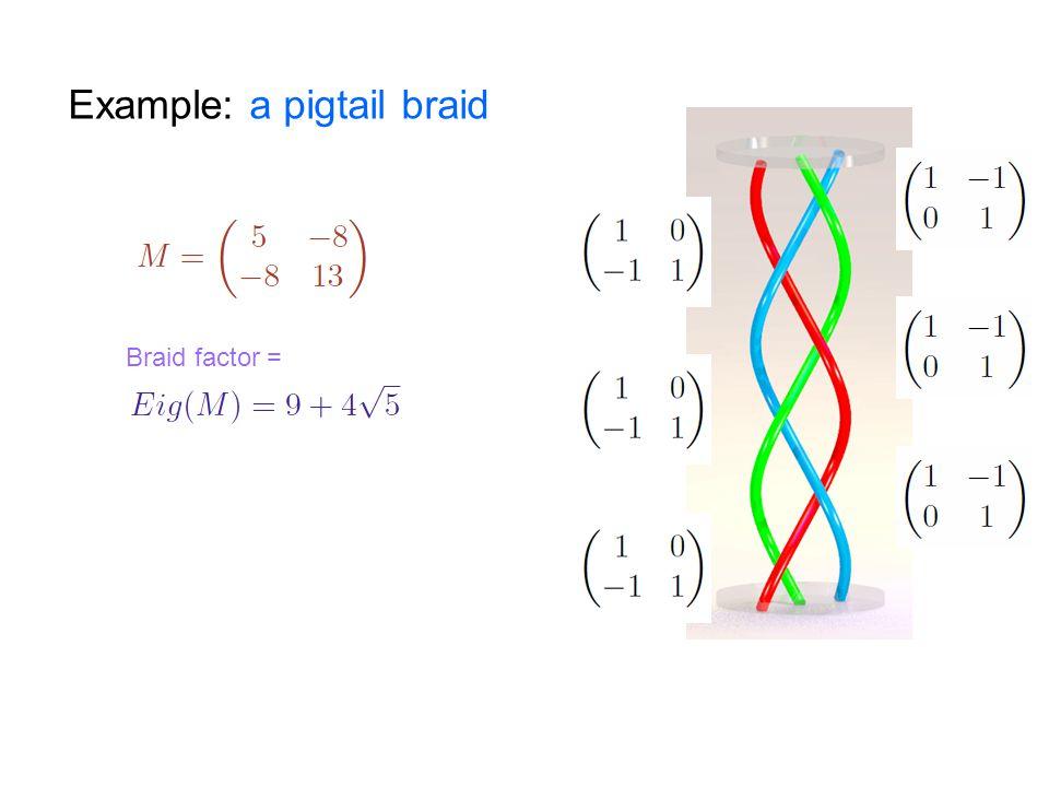 Example: a pigtail braid Braid factor =