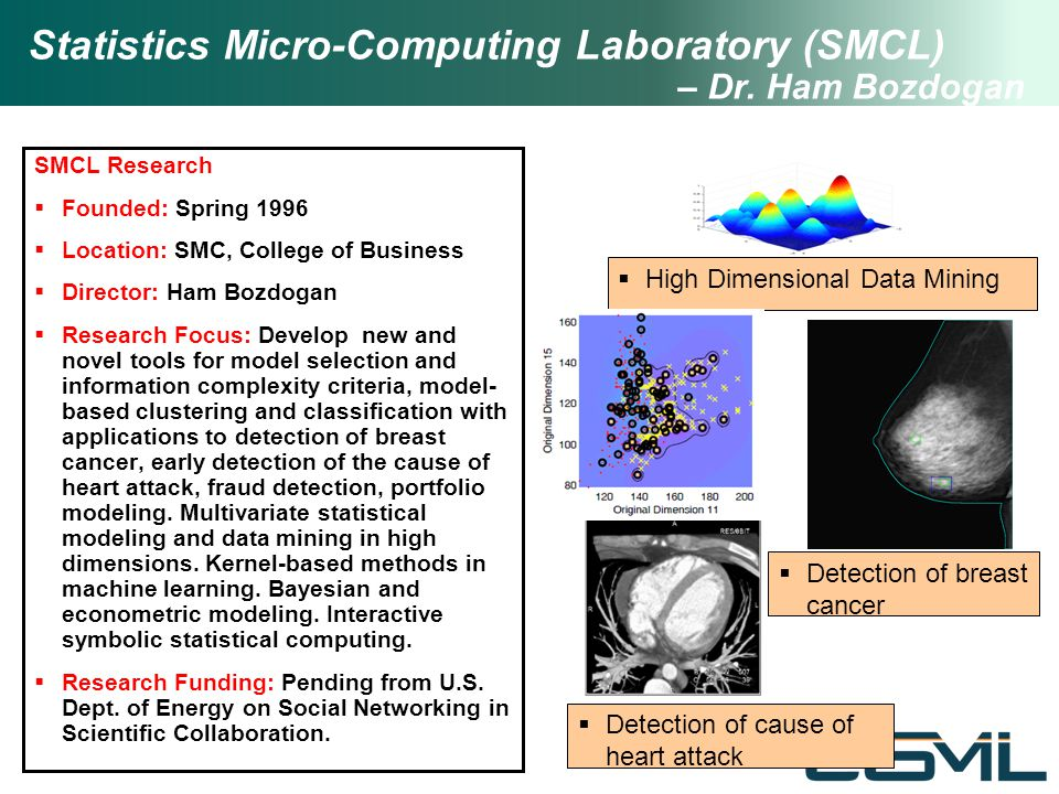 Statistics Micro-Computing Laboratory (SMCL) – Dr. Ham Bozdogan SMCL Research  Founded: Spring 1996  Location: SMC, College of Business  Director: