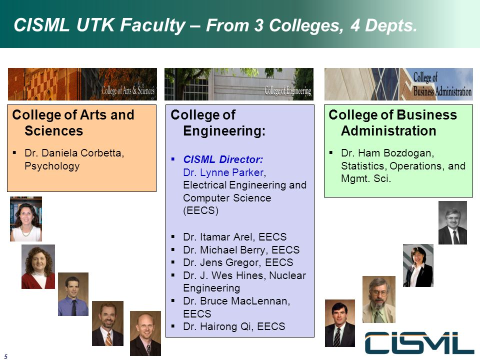 CISML UTK Faculty – From 3 Colleges, 4 Depts. 5 College of Engineering:  CISML Director: Dr. Lynne Parker, Electrical Engineering and Computer Scienc
