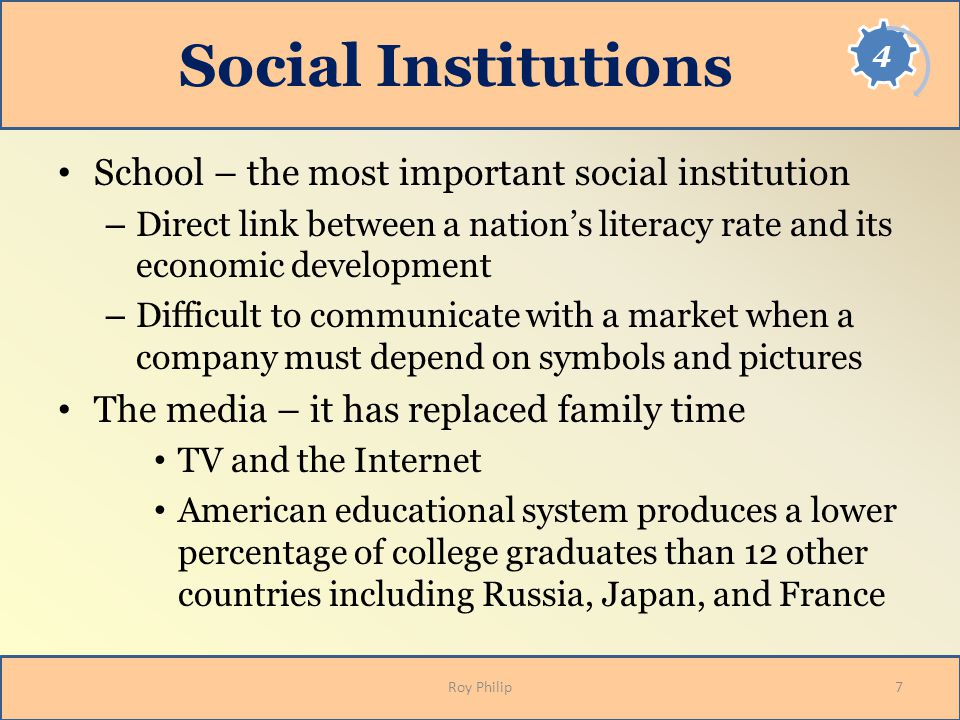 Social Institutions School – the most important social institution – Direct link between a nation's literacy rate and its economic development – Difficult to communicate with a market when a company must depend on symbols and pictures The media – it has replaced family time TV and the Internet American educational system produces a lower percentage of college graduates than 12 other countries including Russia, Japan, and France 7Roy Philip