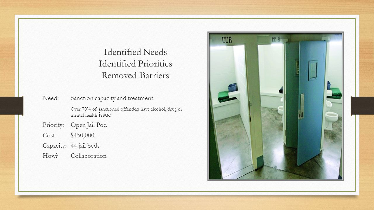 Identified Needs Identified Priorities Removed Barriers Need:Sanction capacity and treatment Over 70% of sanctioned offenders have alcohol, drug or mental health issue Priority:Open Jail Pod Cost:$450,000 Capacity:44 jail beds How?Collaboration