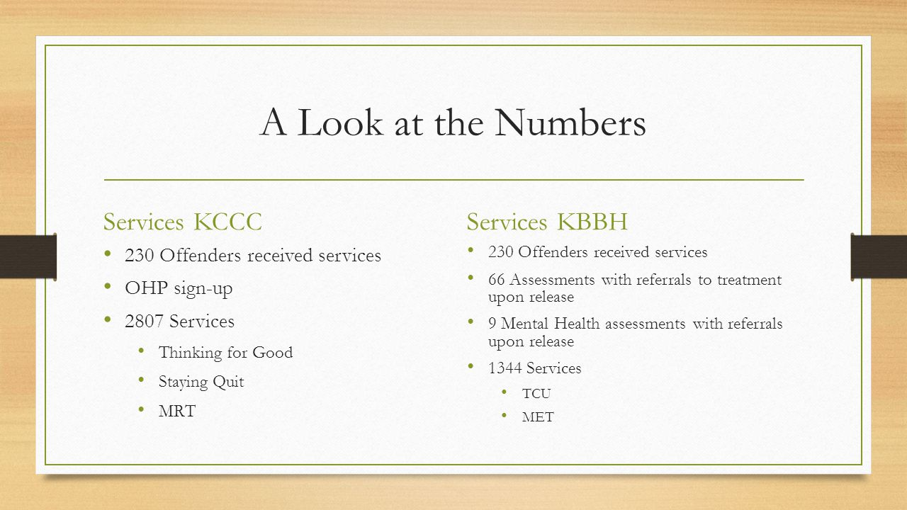 A Look at the Numbers Services KCCC 230 Offenders received services OHP sign-up 2807 Services Thinking for Good Staying Quit MRT Services KBBH 230 Offenders received services 66 Assessments with referrals to treatment upon release 9 Mental Health assessments with referrals upon release 1344 Services TCU MET