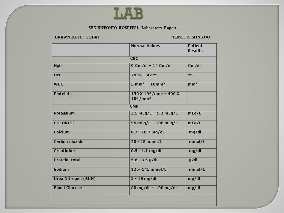 LAB Normal Values Patient Results CBC Hgb9 Gm/dl – 14 Gm/dlGm/dl Hct28 % – 42 % WBC5 mm 3 – 10mm 3 mm 3 Platelets 150 X 10 3 /mm 3 – 400 X 10 3 /mm 3 CMP Potassium3.5 mEq/L – 5.2 mEq/LmEq/L CHLORIDE98 mEq/L – 106 mEq/LmEq/L Calcium8.7 - 10.7 mg/dL mg/dl Carbon dioxide20 - 28 mmol/L mmol/L Creatinine0.5 - 1.1 mg/dL mg/dl Protein, total5.6 - 8.5 g/dL g/dl Sodium135- 145 mmol/L mmol/L Urea Nitrogen (BUN)5 - 18 mg/dLmg/dL Blood Glucose80 mg/dL – 100 mg/dLmg/dL SAN ANTONIO HOSPITAL Laboratory Report DRAWN DATE: TODAY TIME: 15 MIN AGO
