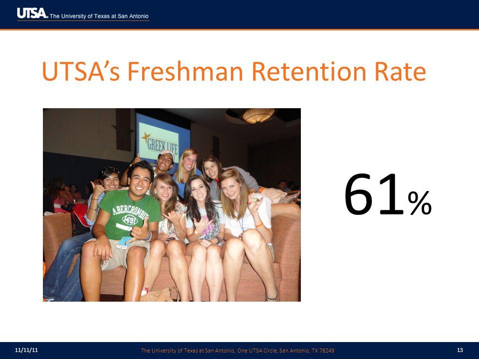 The University of Texas at San Antonio, One UTSA Circle, San Antonio, TX 78249 11/11/1113 UTSA's Freshman Retention Rate 61 %