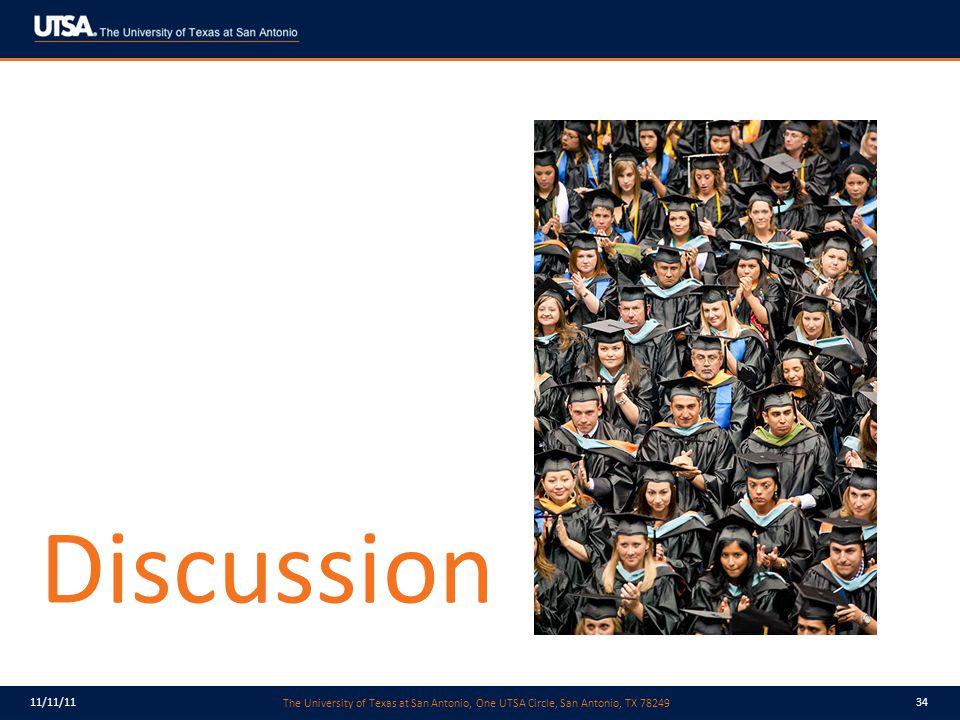 The University of Texas at San Antonio, One UTSA Circle, San Antonio, TX 78249 11/11/1134 Discussion