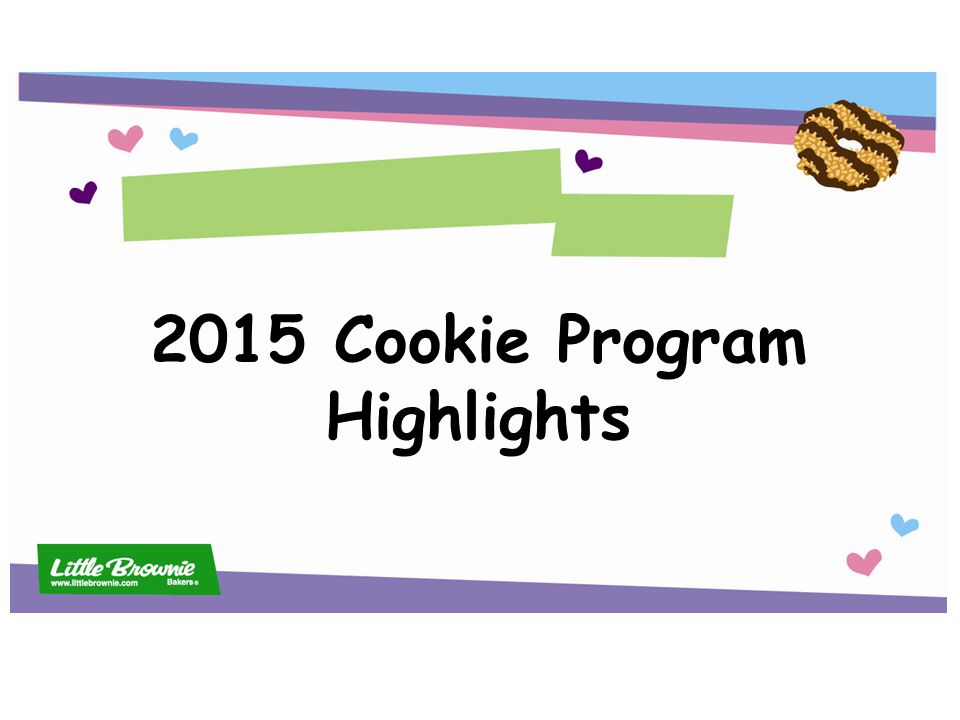 How will a price increase affect cookie sales.