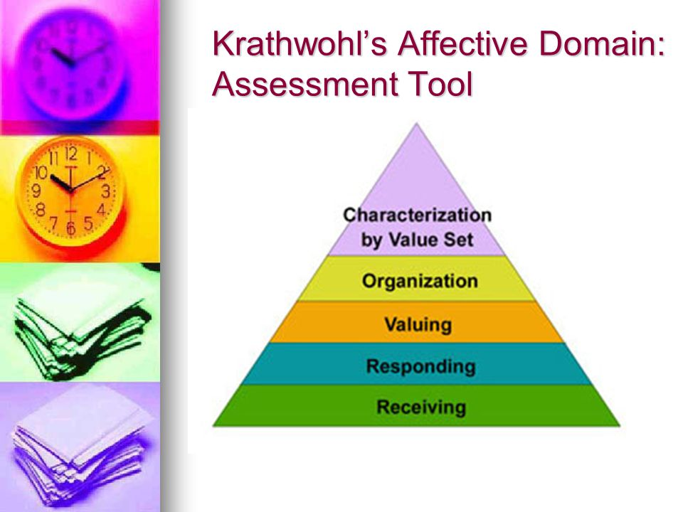 Krathwohl's Affective Domain: Assessment Tool