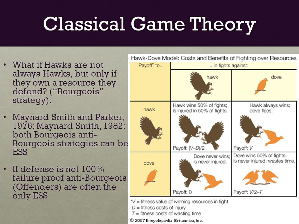 Classical Game Theory What if Hawks are not always Hawks, but only if they own a resource they defend.