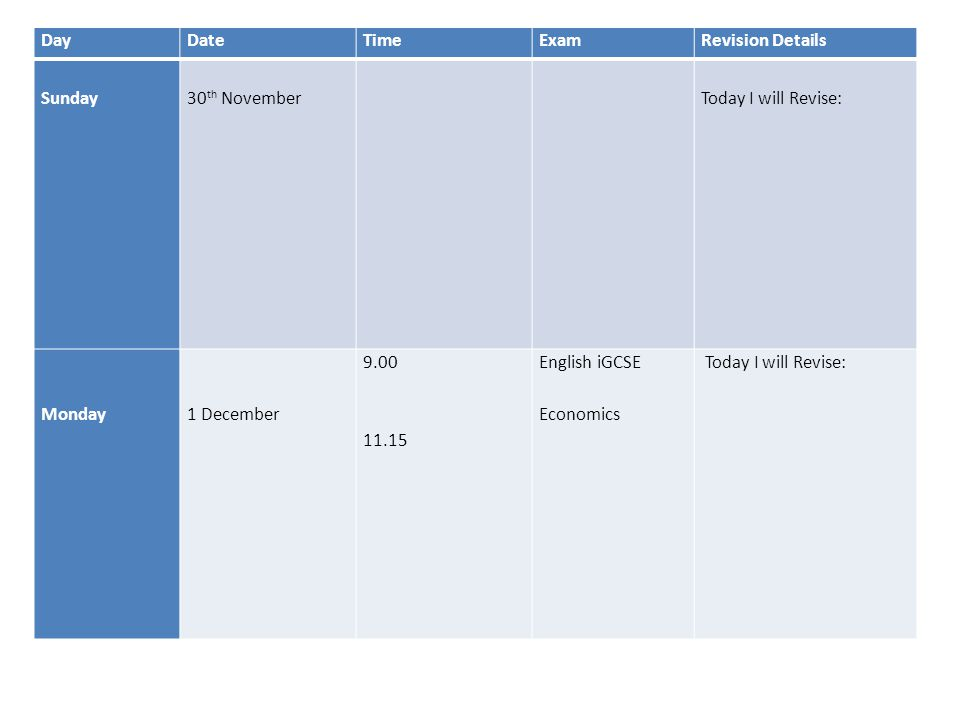 English 3 questions in 2 hours – 40 marks (15,10,15) Directed Writing Writer's Effects Summary