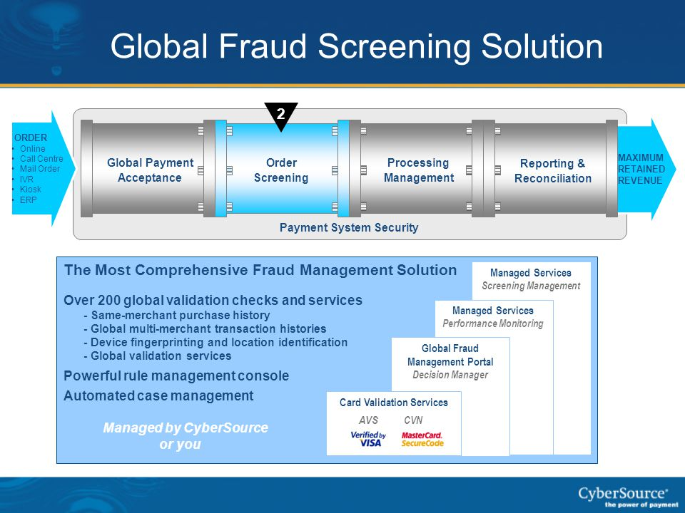 Global Fraud Screening Solution The Most Comprehensive Fraud Management Solution Over 200 global validation checks and services - Same-merchant purcha