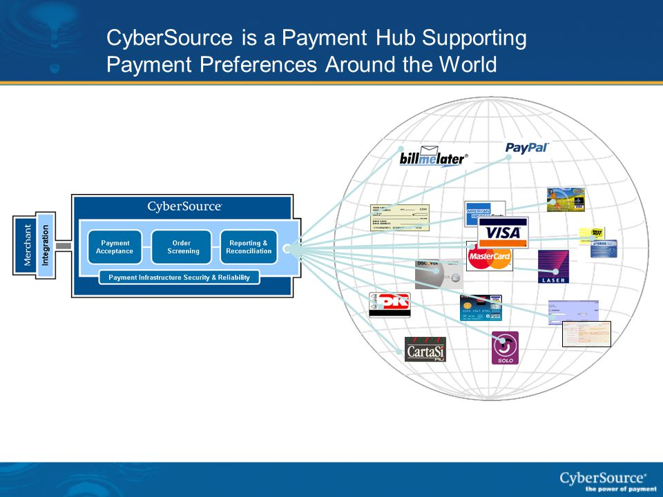 CyberSource is a Payment Hub Supporting Payment Preferences Around the World
