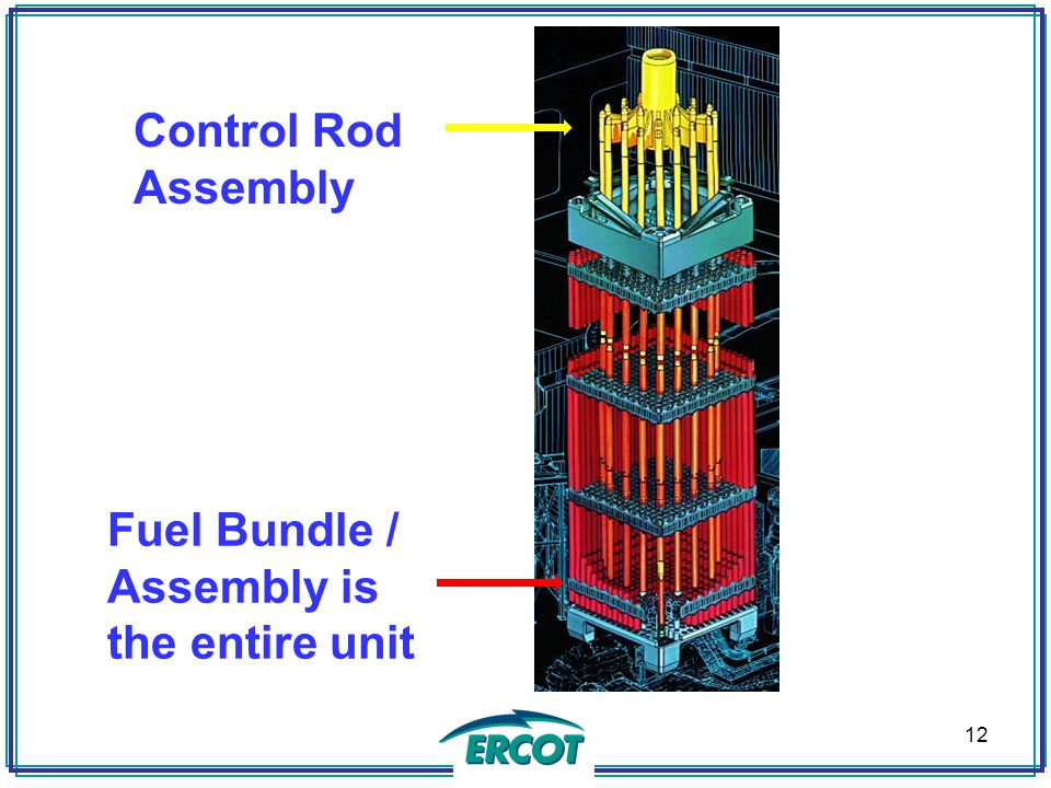 Control Rod Assembly 12 Fuel Bundle / Assembly is the entire unit