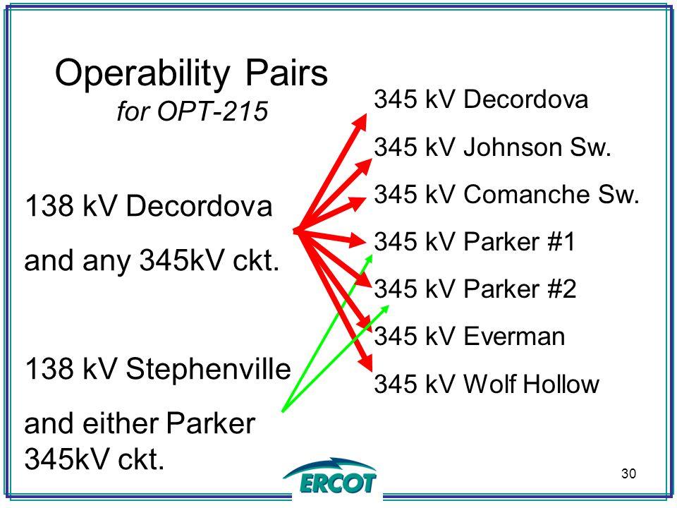 Operability Pairs for OPT-215 345 kV Decordova 345 kV Johnson Sw.